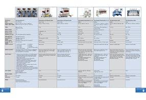Comparação de máquinas de bordar – Stitch & Print